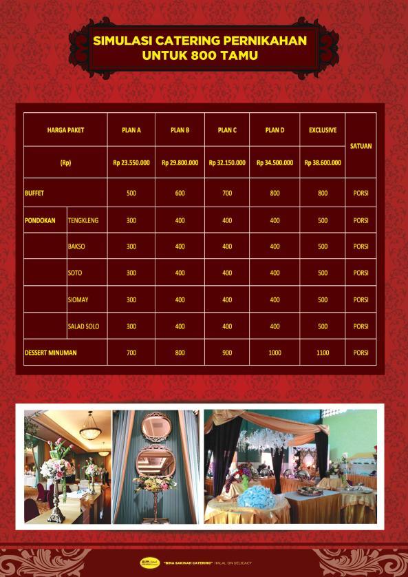 Kangbagong katering semarang, Wina Katering Semraang, Kabita catering semarang