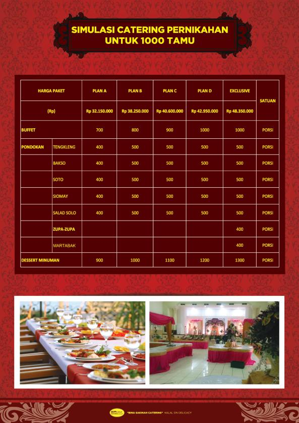 harmoni wedding organizer semarang, harga catering pernikahan semarang 2017